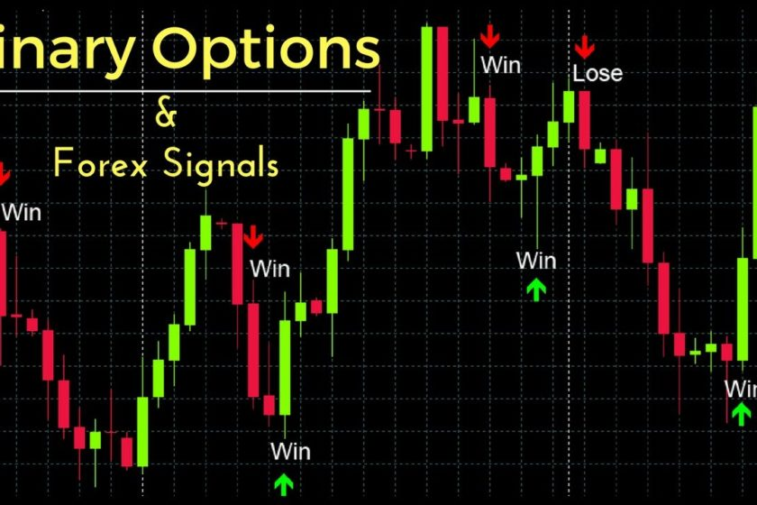 Understand You Sense of Perfection With Binary Options
