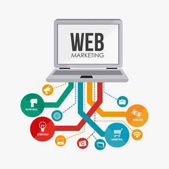4 Resources for Learning Website Marketing